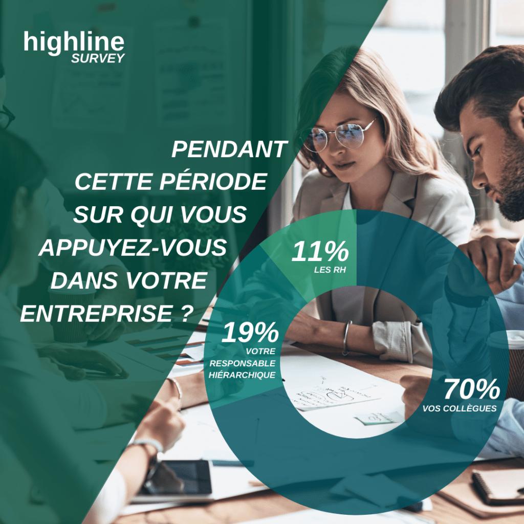 Highline Surveys - Baromètre des salaires en architecture & ingeniérie 03